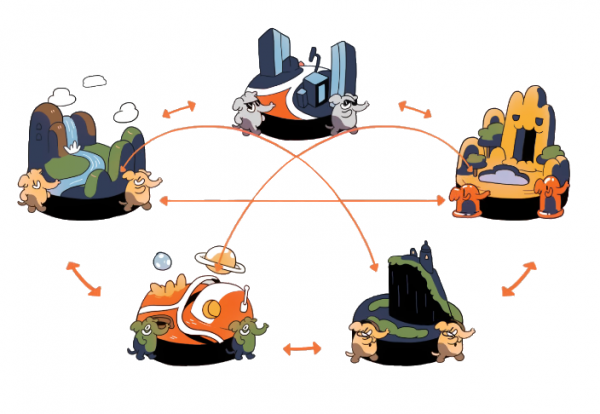 Five Mastodon at computers with arrows inbetween indicating communication